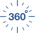 360 degrees logo